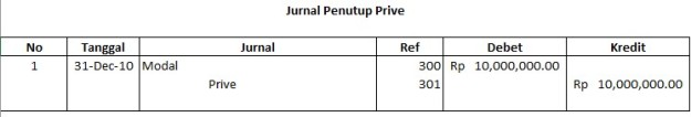 jurnal-penutup-prive